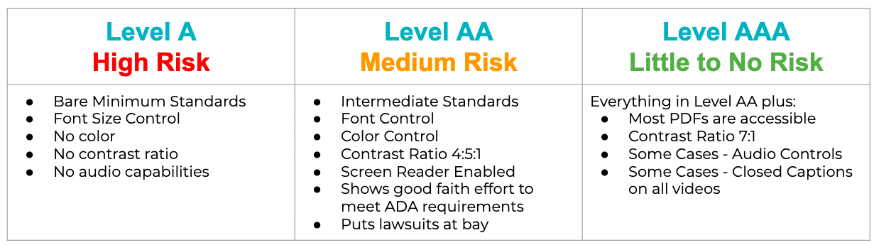 ADA Web Compliance